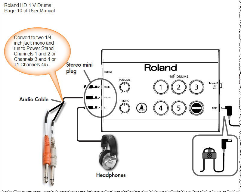 Roland HD-1 Output.png