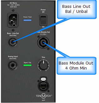 Model II Bass Outputs