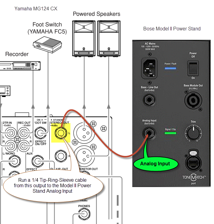 YamahaMG124 to Model II Power Stand Analog Input.png