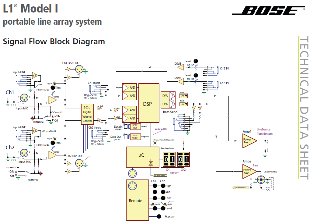 L1ModelISignalFlowDiagram.png