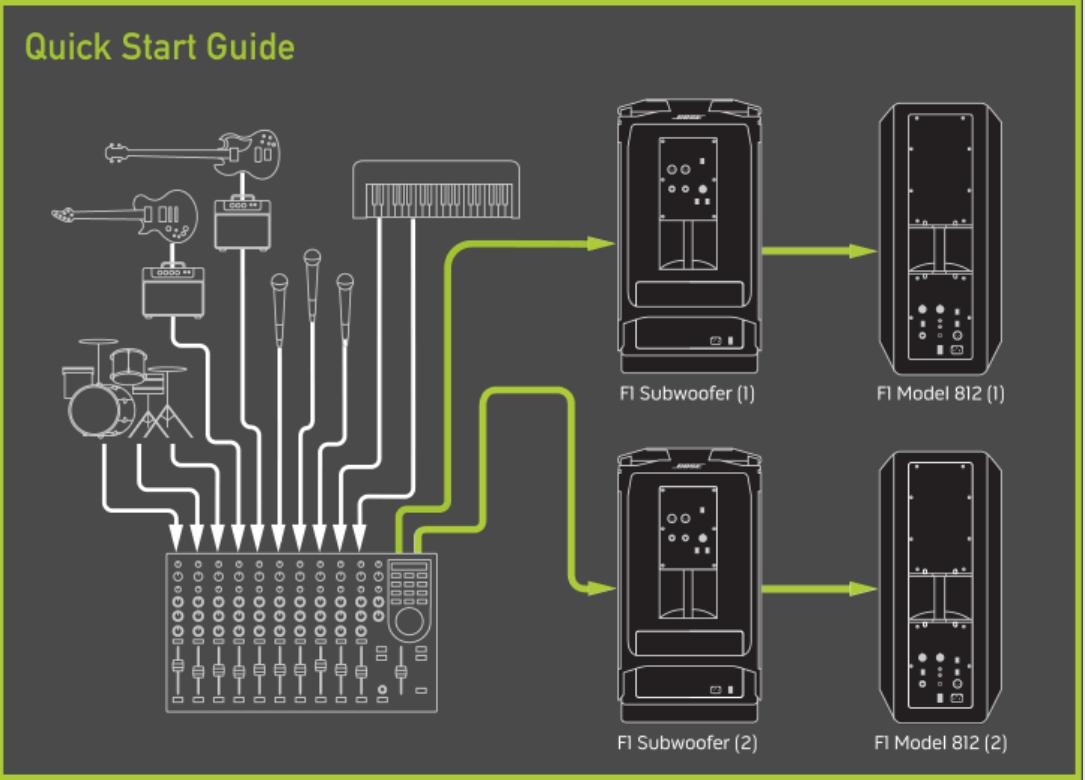 File F1 Quick Start Guide Png Bose Pro Portable Pa