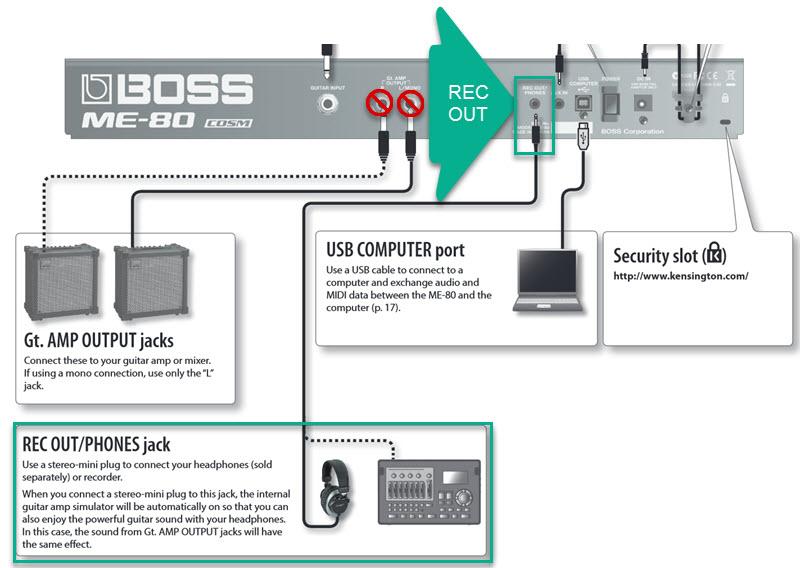 Boss Me 80 To T1 174 Bose Portable Pa Encyclopedia Faq Amp Wiki