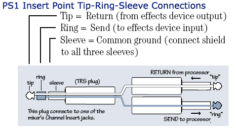 File:Insert Cable Connections.png