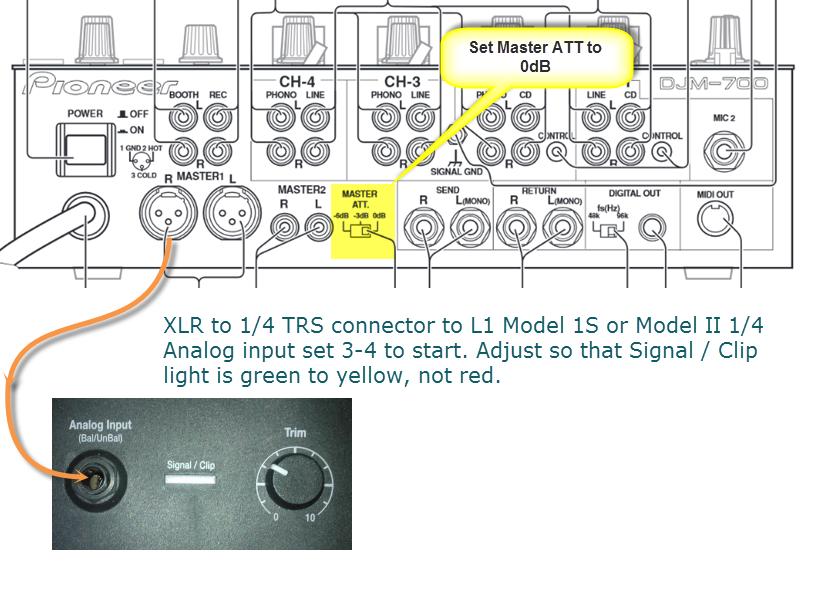 Pioneer djm-800 service manual (repair manual) [djm800-rrv3340.