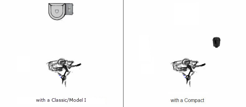 File:Positioning Model I and Compact.jpg