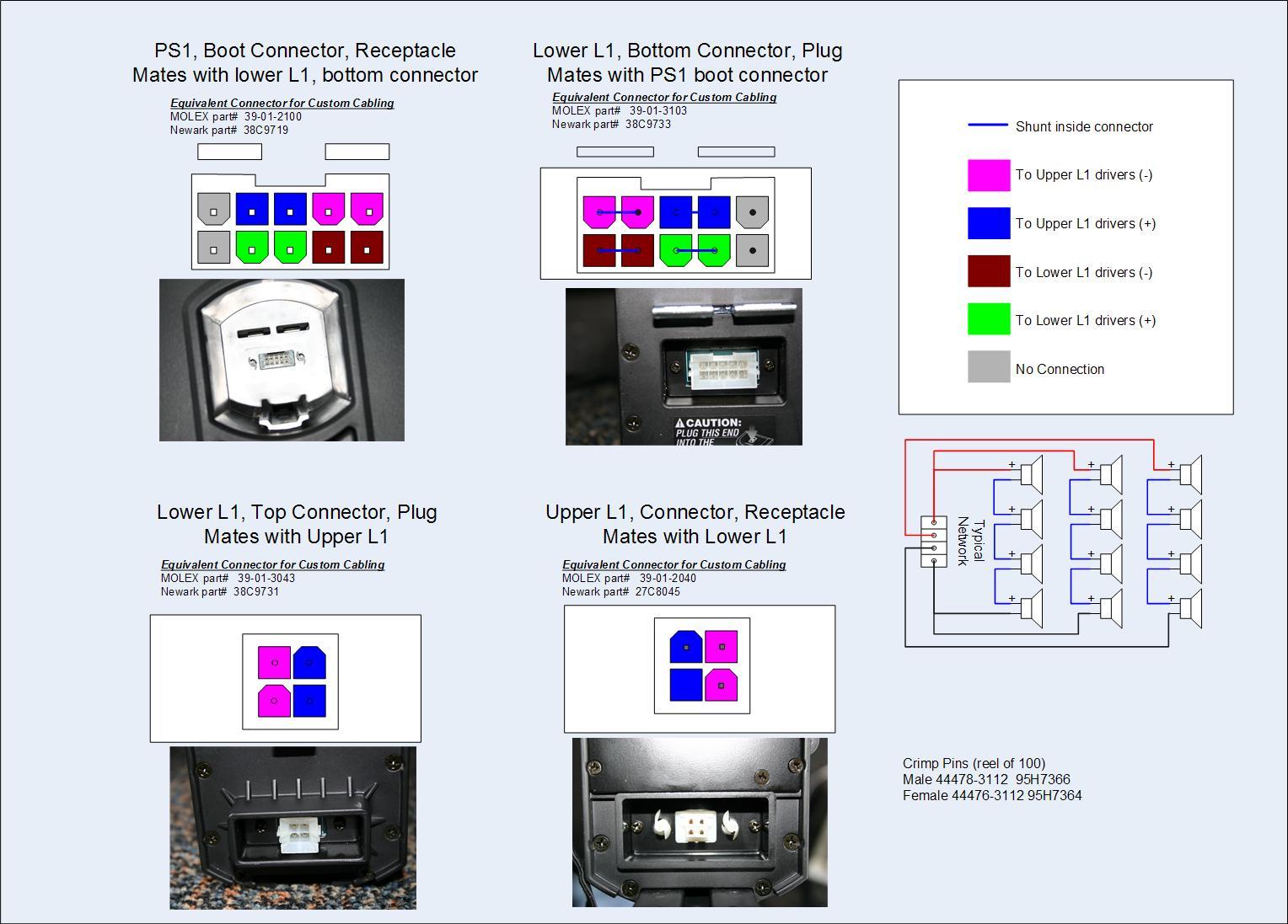 File:L1 Molex Connectors Pinout ver2 jpg - Bose Portable PA