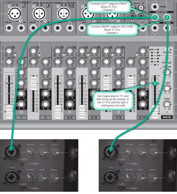 Behringer Xenyx 1002B to 2 S1 Pro Stereo.png