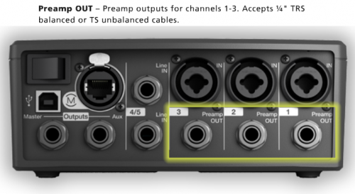 T1 Preamp Outs for Channels 1,2,3