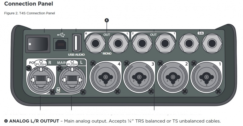 File:T4S Main Outputs.jpg