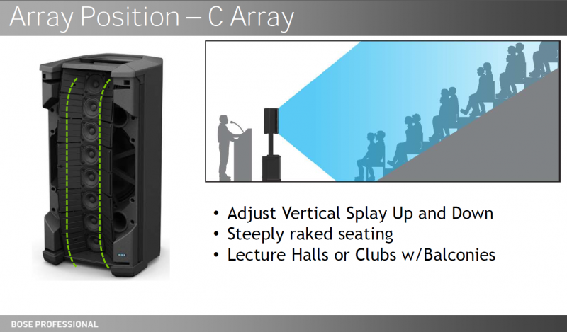 File:F1 Model 812 Array Position C Array.png