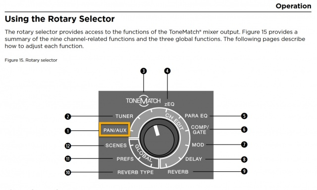 T4S Rotary Selector Aux.jpg