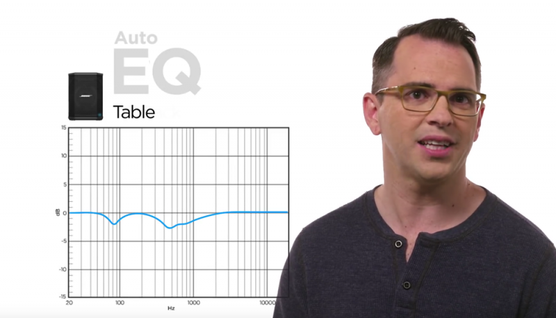 File:Auto EQ Table.png