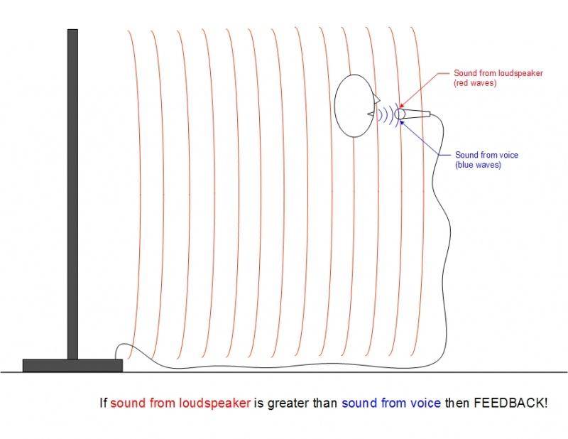 sandbox bose portable pa encyclopedia faq wiki. Black Bedroom Furniture Sets. Home Design Ideas
