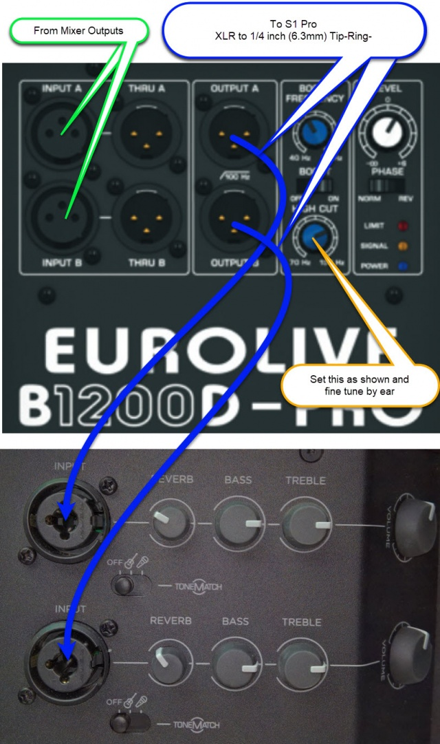 Mixer to Behringer Eurolive B1200D-Pro to S1.jpg